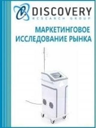 Анализ рынка аппаратов газожидкостного пилинга в России