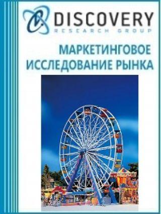 Анализ рынка аттракционов в России (с предоставлением базы импортно-экспортных операций)