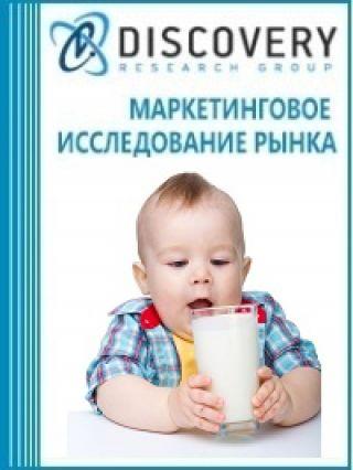 Маркетинговое исследование - Анализ рынка детских молочных продуктов в России
