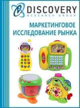 Анализ рынка игрушек интерактивных в России