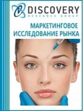 Анализ рынка филлеров инъекционных для безоперационной подтяжки лица в России