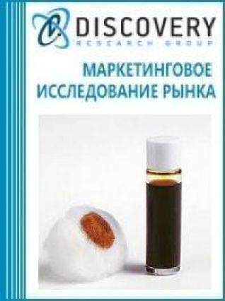 Анализ рынка йодноватой кислоты в России