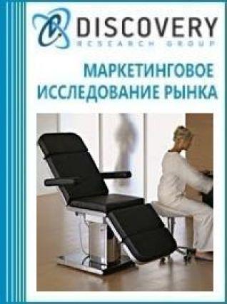 Анализ рынка косметологических кресел в России