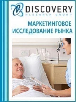 Маркетинговое исследование - Анализ рынка медицинских услуг стационарных в России