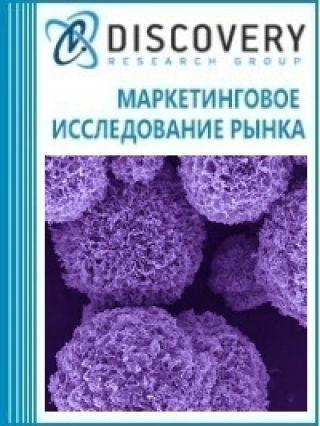 Анализ рынка нанопорошков в России