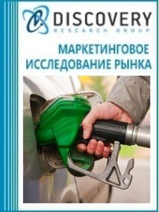 Анализ рынка нефтепродуктов в России