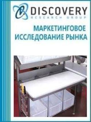 Маркетинговое исследование - Анализ рынка обвалочных столов для мяса или птицы в России