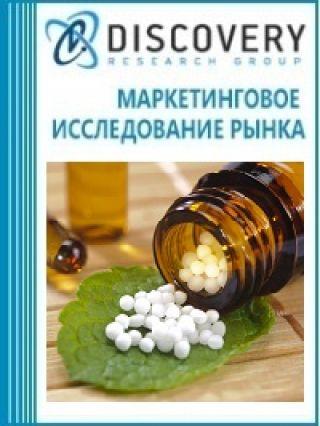 Анализ рынка органотерапевтических препаратов в России
