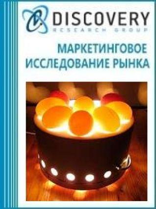 Анализ рынка овоскопов в России