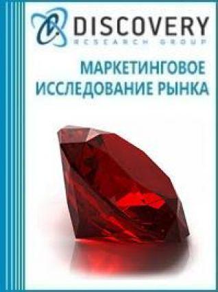 Маркетинговое исследование - Анализ рынка рубинов в России