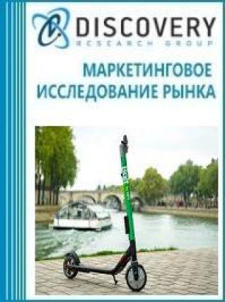 Анализ рынка самокатов  в России