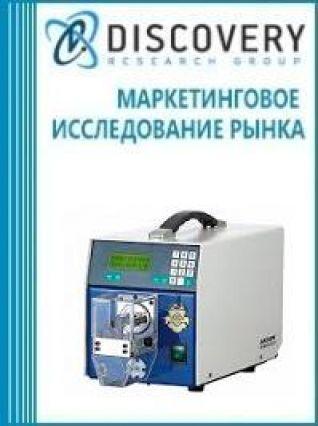 Анализ рынка станков зачистки коаксиального кабеля в России