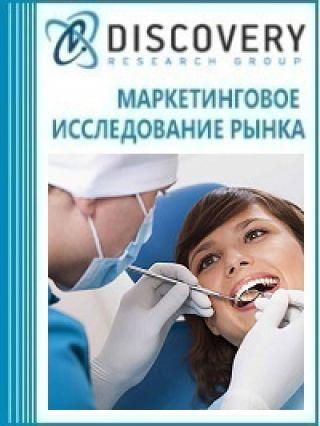 Маркетинговое исследование - Анализ рынка стоматологических услуг в России