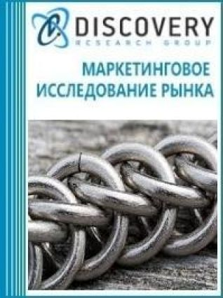 Маркетинговое исследование - Анализ рынка титана в России
