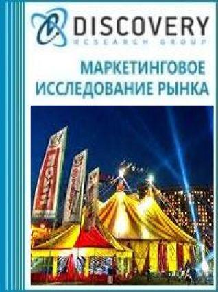 Маркетинговое исследование - Анализ рынка цирковых установок в России