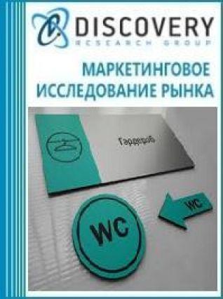 Маркетинговое исследование - Анализ рынка указателей местоположения (таблички с указателями, наименованиями, адресами, номерами, буквами и символами) в России