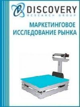 Анализ рынка весов для промышленного взвешивания в России