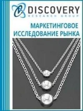 Маркетинговое исследование - Анализ рынка ювелирных изделий из серебра в России