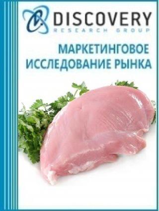 Анализ рынка замороженного мяса индейки в России