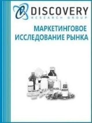 Маркетинговое исследование - Анализ рынка повязок жидких в России