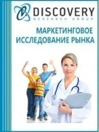 Маркетинговое исследование - Рейтинг частных медицинских клиник в Москве