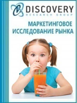 Маркетинговое исследование - Анализ рынка соков для детского питания в России