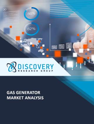 Маркетинговое исследование - Gas generator market analysis