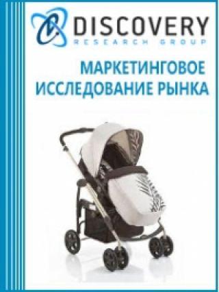 Маркетинговое исследование - Анализ рынка интернет-торговли товарами для детей в России