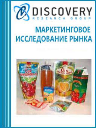 Маркетинговое исследование - Анализ рынка соков, нектаров и сокосодержащих напитков в России