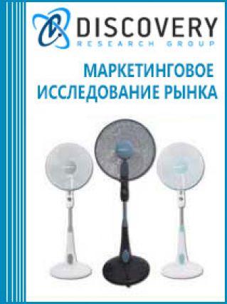 Анализ рынка вентиляторов в России