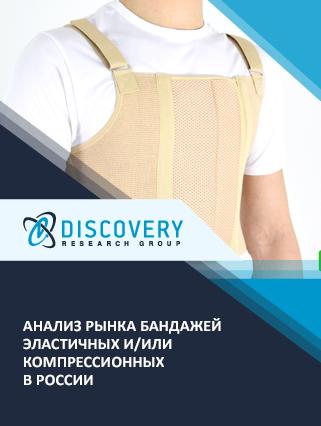 Маркетинговое исследование - Анализ рынка бандажей эластичных и/или компрессионных в России (с базой импорта-экспорта)