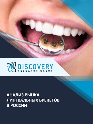 Маркетинговое исследование - Анализ рынка лингвальных брекетов в России (с базой импорта-экспорта)