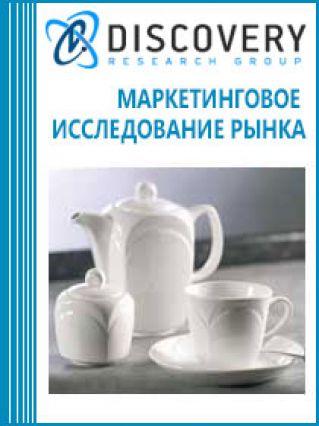 Анализ рынка посуды из фарфора в России