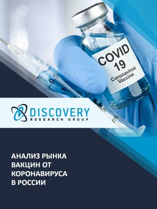 Маркетинговое исследование - Анализ рынка вакцин от коронавируса в России