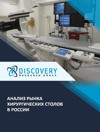 Маркетинговое исследование - Анализ рынка хирургических столов в России (с базой импорта-экспорта)